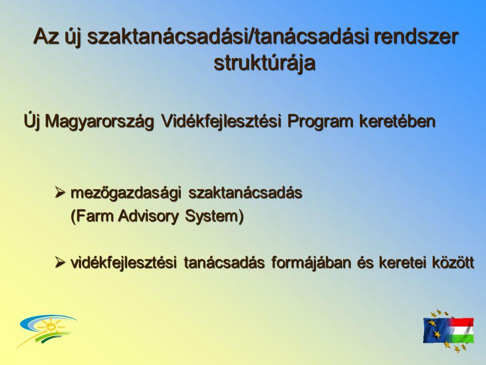 Mezőgazdasági szaktanácsadási rendszer múltja  a FVM a nemzeti agrártámogatások keretében biztosított pénzügyi forrásokat a gazdálkodást segítő ismeretátadás különböző formáinak  2004-től 2006-ig az Agrár és Vidékfejlesztési Operatív Program  Nemzeti Vidékfejlesztési Tervhez kapcsolódóan 2005- től 2007.