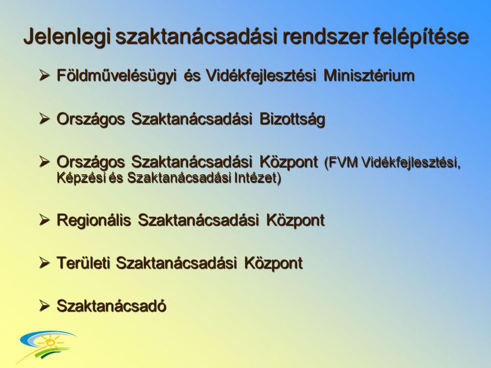 Új Magyarország Vidékfejlesztési Program keretében A zok a mezőgazdasági termelők és erdőgazdálkodók részesülhetnek szaktanácsadási támogatásban, akik a Mezőgazdasági Szaktanácsadási Rendszer keretében működő Területi Szaktanácsadási Központokkal (TSZK) szerződést kötnek a szaktanácsadási szolgáltatásra, a hatályban lévő 73/2007.