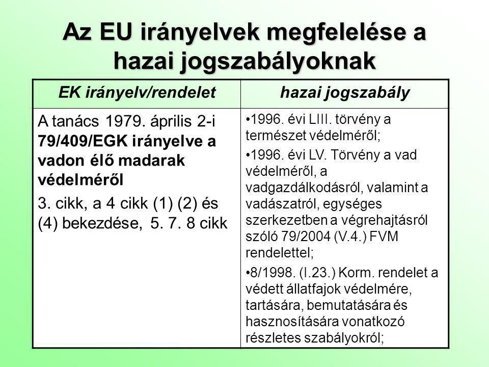 Az EU irányelvek megfelelése a hazai jogszabályoknak EK irányelv/rendelethazai jogszabály A tanács 1979.