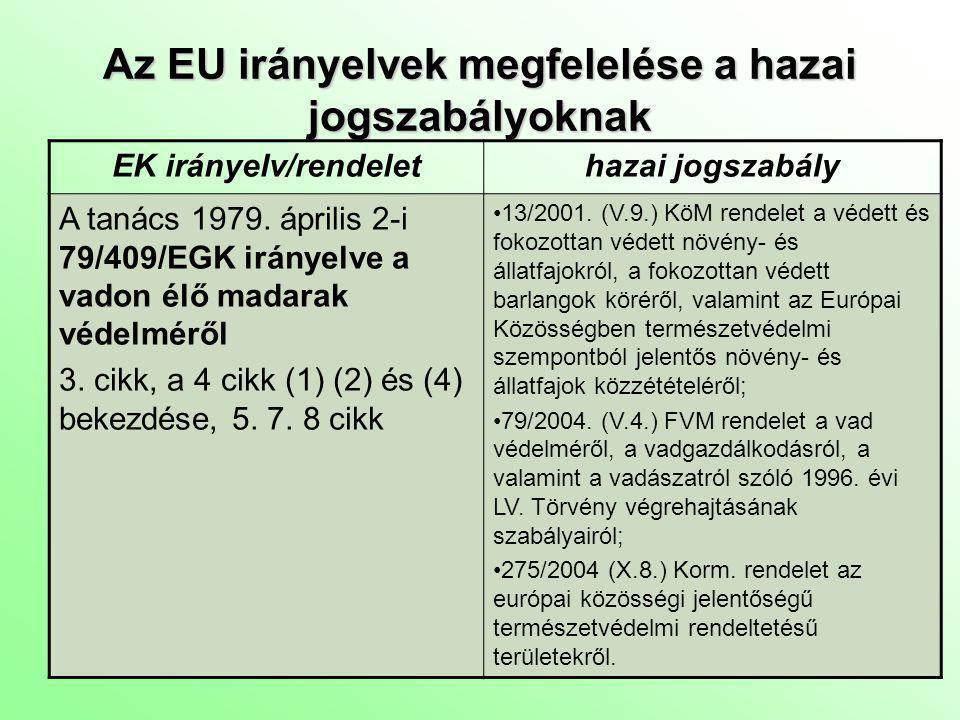 Az EU irányelvek megfelelése a hazai jogszabályoknak EK irányelv/rendelethazai jogszabály A tanács 1992 május 21-i 92/43/EGK irányelve a természetes élőhelyek, illetve a vadon élő növény és állatvilág megőrzéséről 6.13.15.