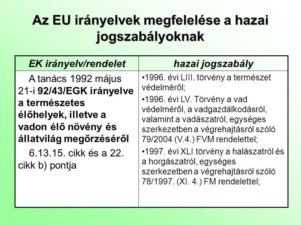 EK irányelv/rendelethazai jogszabály A tanács 1992 május 21-i 92/43/EGK irányelve a természetes élőhelyek, illetve a vadon élő növény és állatvilág megőrzéséről 6.13.15.
