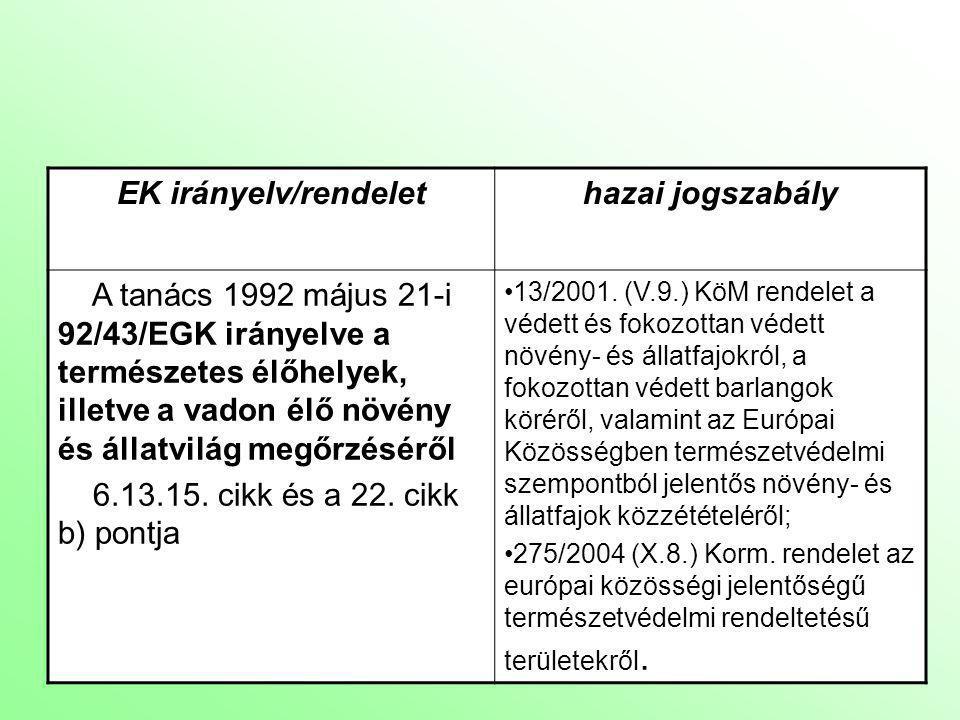 A NATURA 2000 területek finanszírozása 2007 január elsejétől érvényes a Tanács 1698/2005/EK rendelete (2005.