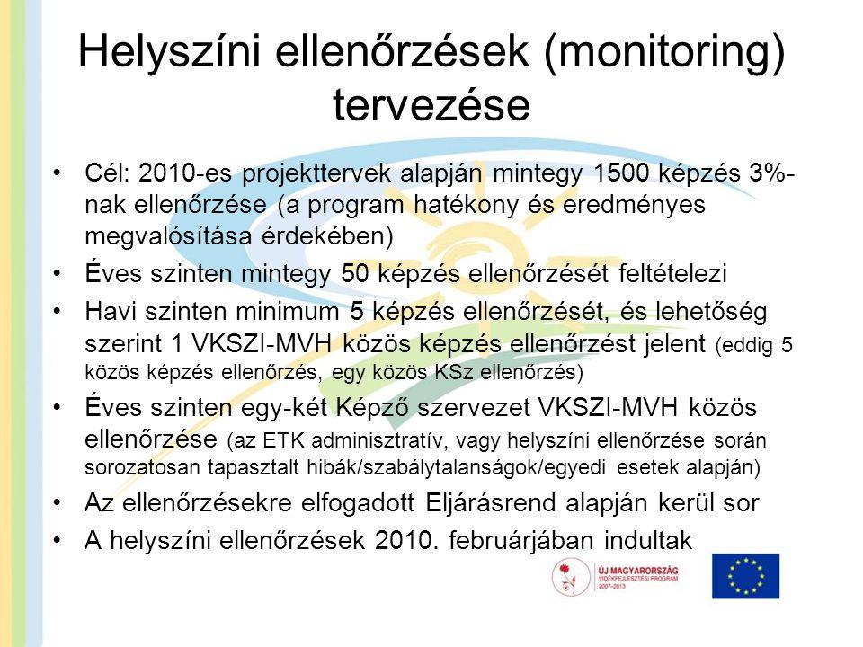Helyszíni ellenőrzések (monitoring) tervezése Cél: 2010-es projekttervek alapján mintegy 1500 képzés 3%- nak ellenőrzése (a program hatékony és eredményes megvalósítása érdekében) Éves szinten mintegy 50 képzés ellenőrzését feltételezi Havi szinten minimum 5 képzés ellenőrzését, és lehetőség szerint 1 VKSZI-MVH közös képzés ellenőrzést jelent (eddig 5 közös képzés ellenőrzés, egy közös KSz ellenőrzés) Éves szinten egy-két Képző szervezet VKSZI-MVH közös ellenőrzése (az ETK adminisztratív, vagy helyszíni ellenőrzése során sorozatosan tapasztalt hibák/szabálytalanságok/egyedi esetek alapján) Az ellenőrzésekre elfogadott Eljárásrend alapján kerül sor A helyszíni ellenőrzések 2010.