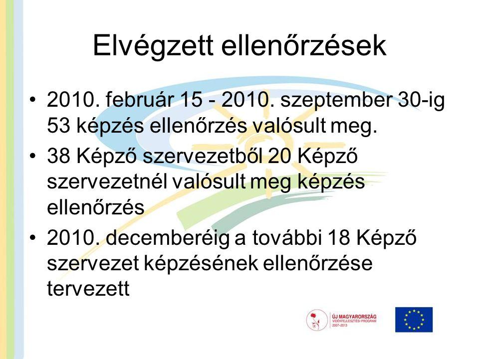 Elvégzett ellenőrzések 2010. február 15 - 2010. szeptember 30-ig 53 képzés ellenőrzés valósult meg. 38 Képző szervezetből 20 Képző szervezetnél valósu