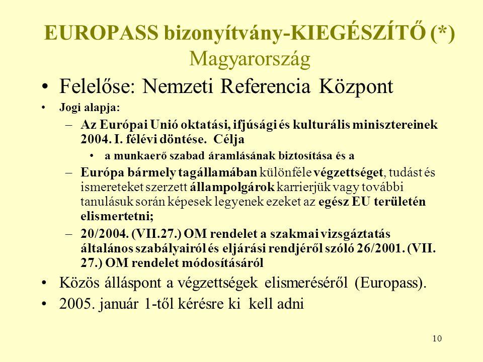10 EUROPASS bizonyítvány-KIEGÉSZÍTŐ (*) Magyarország Felelőse: Nemzeti Referencia Központ Jogi alapja: –Az Európai Unió oktatási, ifjúsági és kulturális minisztereinek 2004.