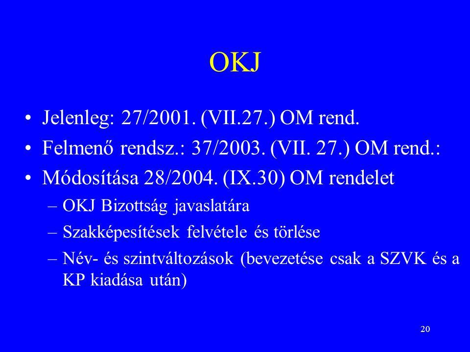 20 OKJ Jelenleg: 27/2001.(VII.27.) OM rend. Felmenő rendsz.: 37/2003.