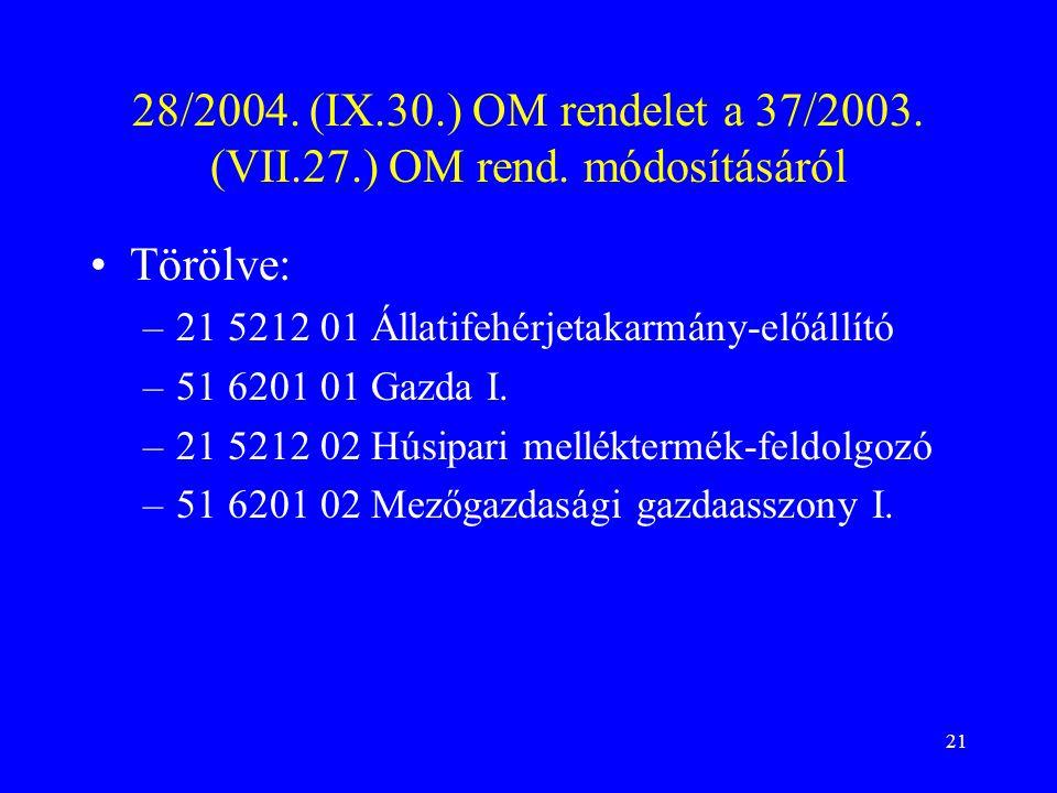 21 28/2004.(IX.30.) OM rendelet a 37/2003. (VII.27.) OM rend.