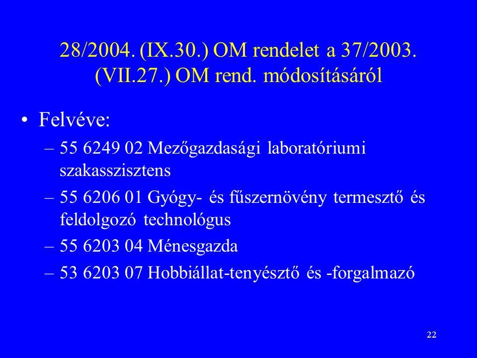 22 28/2004.(IX.30.) OM rendelet a 37/2003. (VII.27.) OM rend.