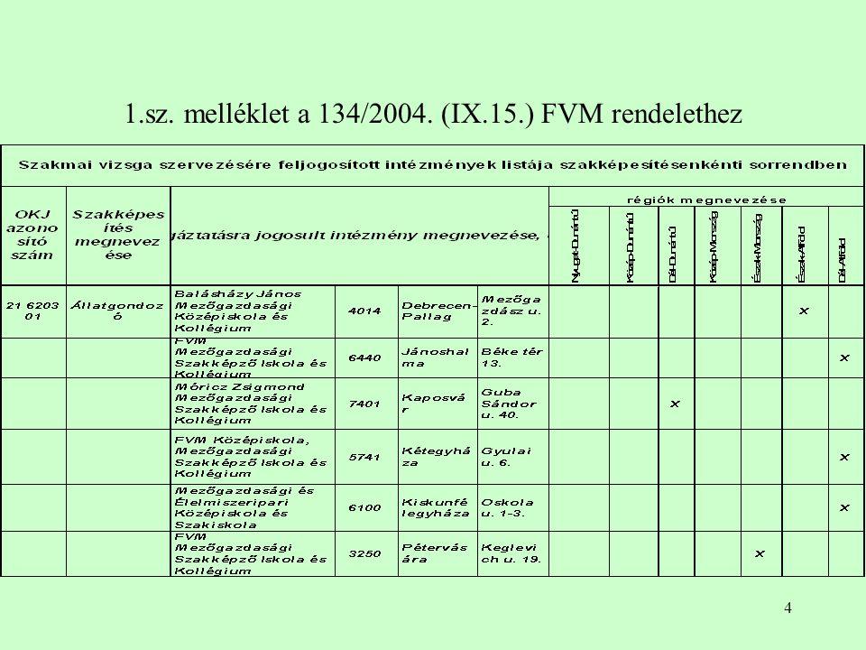4 1.sz. melléklet a 134/2004. (IX.15.) FVM rendelethez