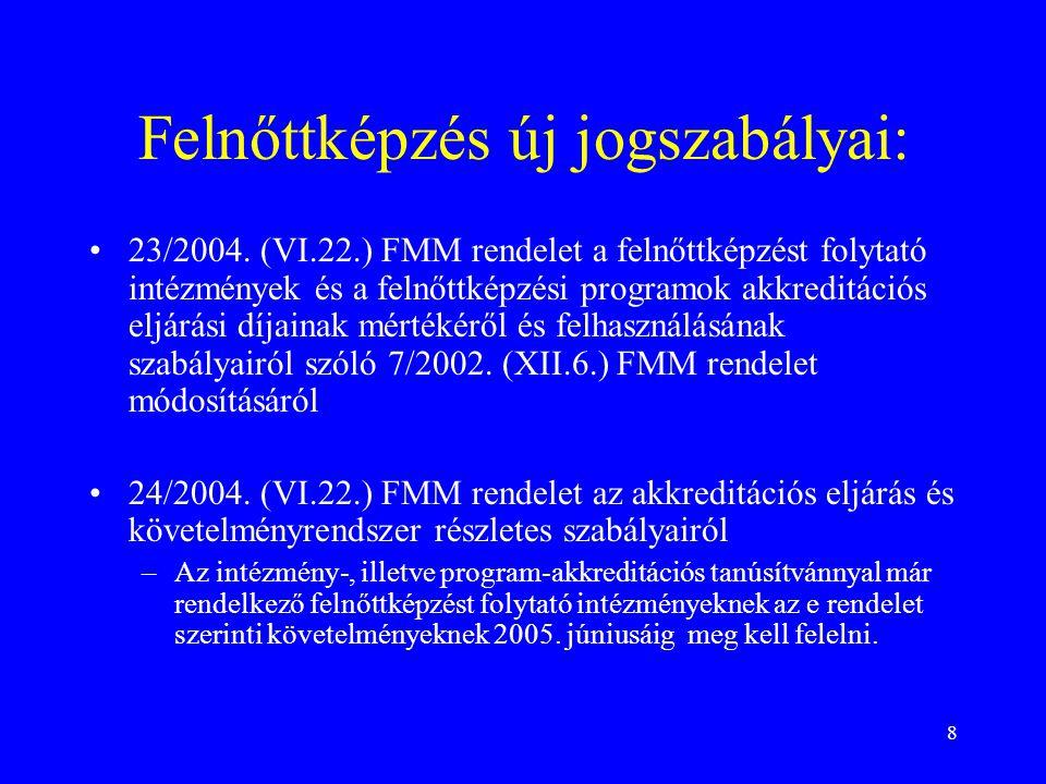 8 Felnőttképzés új jogszabályai: 23/2004.