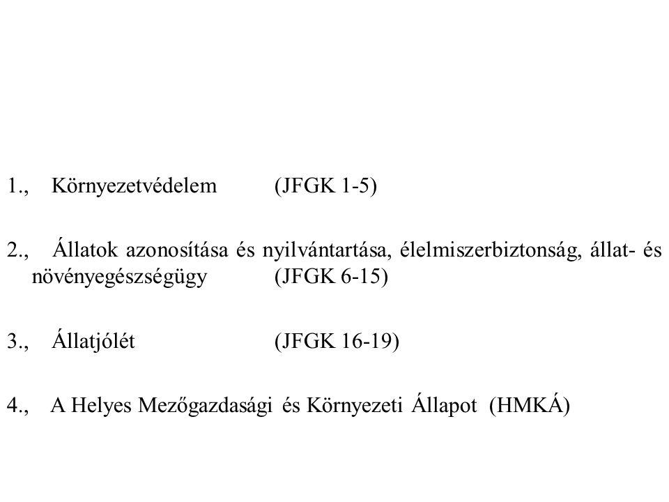 1., Környezetvédelem (JFGK 1-5) 2., Állatok azonosítása és nyilvántartása, élelmiszerbiztonság, állat- és növényegészségügy (JFGK 6-15) 3., Állatjólét
