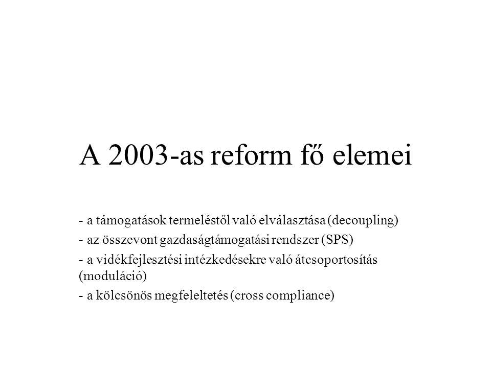 A 2003-as reform fő elemei - a támogatások termeléstől való elválasztása (decoupling) - az összevont gazdaságtámogatási rendszer (SPS) - a vidékfejles