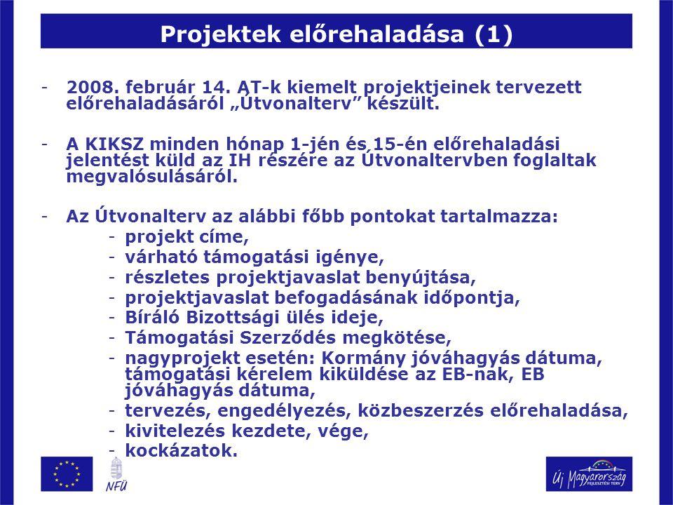 """Projektek előrehaladása (1) -2008. február 14. AT-k kiemelt projektjeinek tervezett előrehaladásáról """"Útvonalterv"""" készült. -A KIKSZ minden hónap 1-jé"""