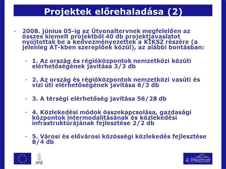 Projektek előrehaladása (2) -2008. június 05-ig az Útvonaltervnek megfelelően az összes kiemelt projektből 40 db projektjavaslatot nyújtottak be a ked