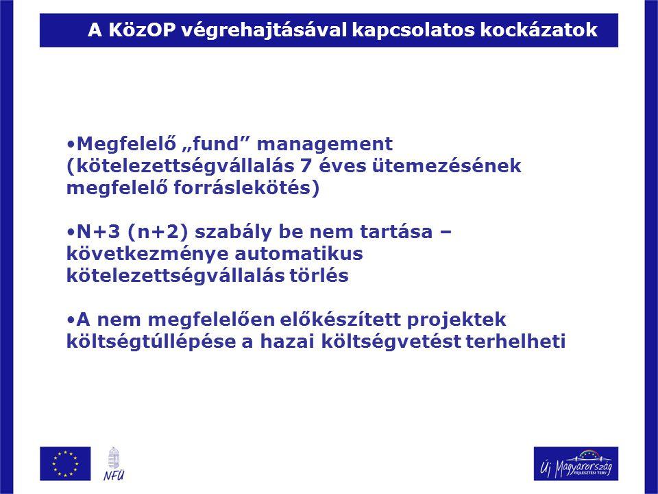 """A KözOP végrehajtásával kapcsolatos kockázatok Megfelelő """"fund"""" management (kötelezettségvállalás 7 éves ütemezésének megfelelő forráslekötés) N+3 (n+"""
