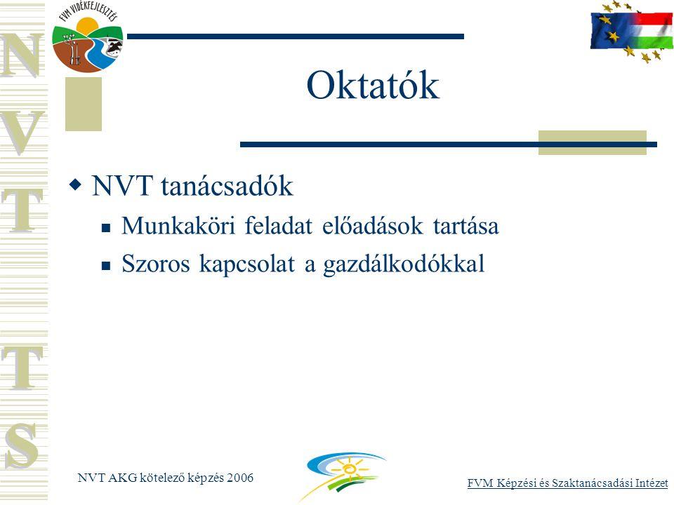 FVM Képzési és Szaktanácsadási Intézet NVT AKG kötelező képzés 2006 Oktatók  NVT tanácsadók Munkaköri feladat előadások tartása Szoros kapcsolat a gazdálkodókkal