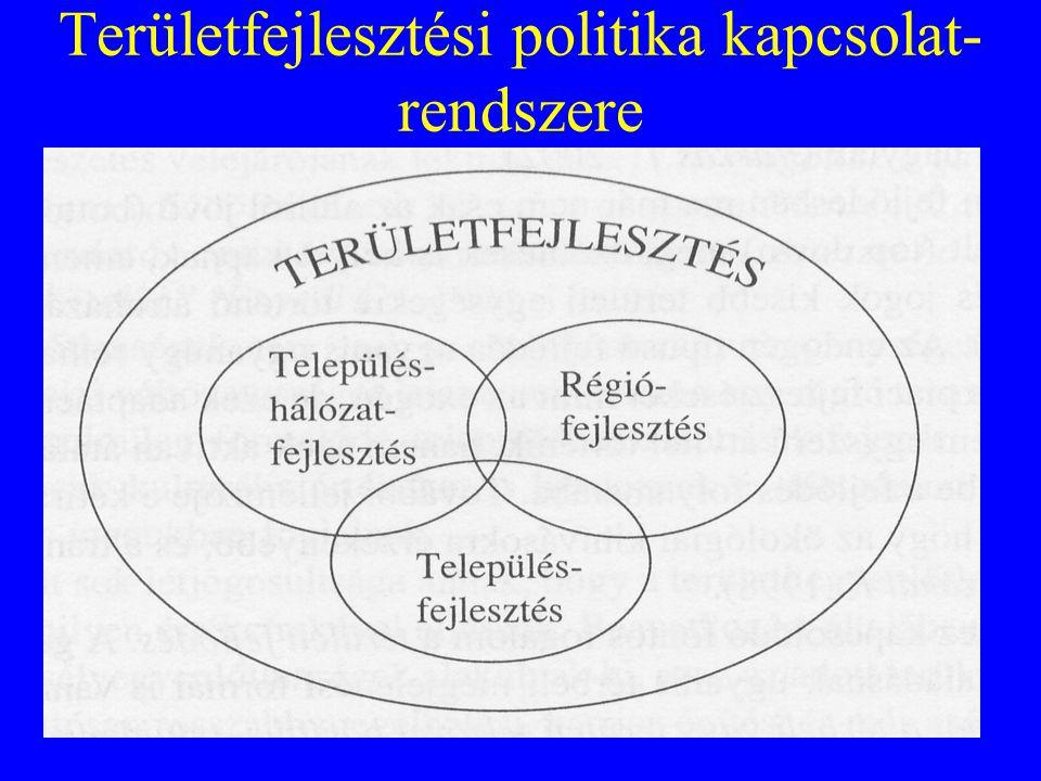 Területfejlesztési politika kapcsolat- rendszere