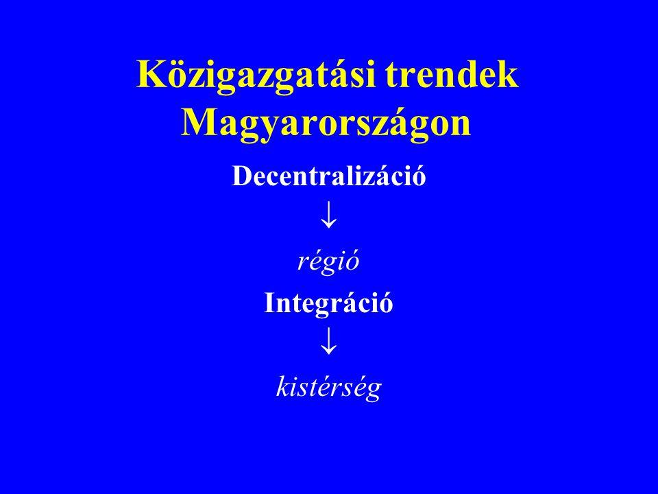 Közigazgatási trendek Magyarországon Decentralizáció  régió Integráció  kistérség