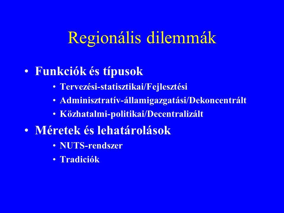 Regionális dilemmák Funkciók és típusok Tervezési-statisztikai/Fejlesztési Adminisztratív-államigazgatási/Dekoncentrált Közhatalmi-politikai/Decentral