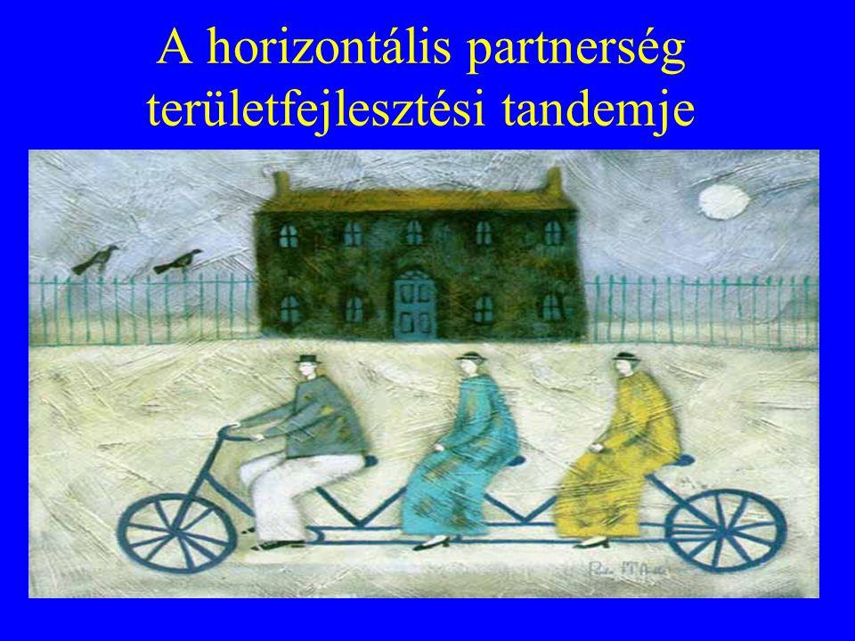A horizontális partnerség területfejlesztési tandemje