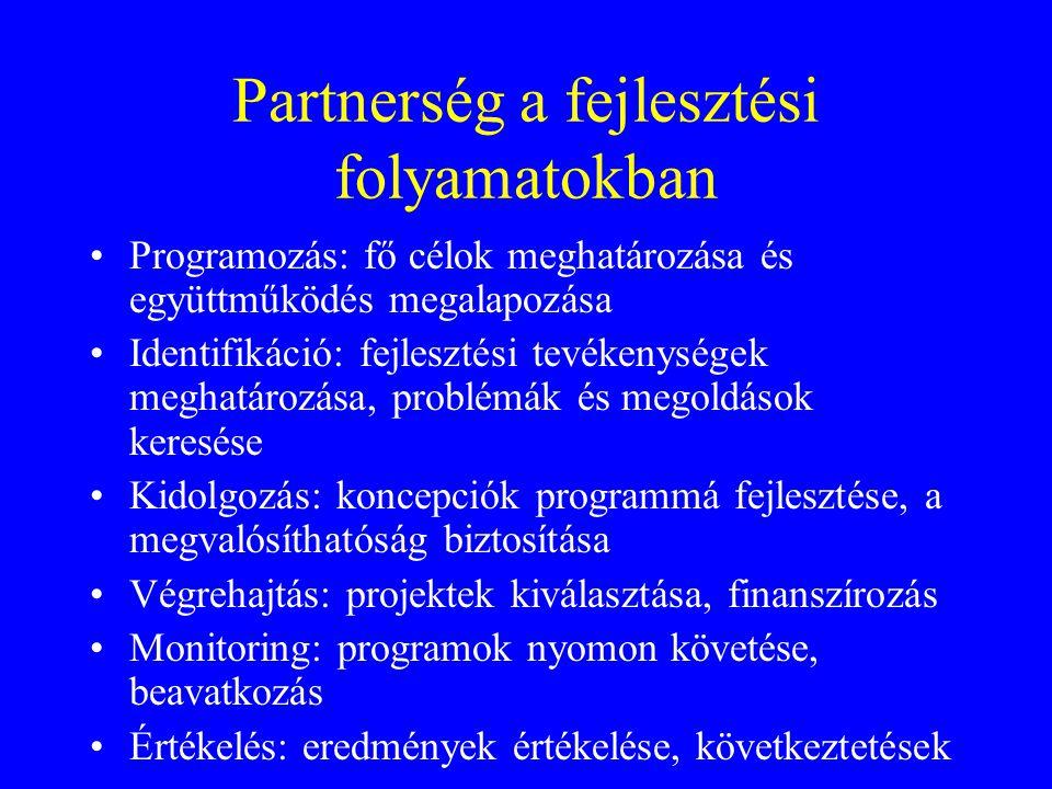Partnerség a fejlesztési folyamatokban Programozás: fő célok meghatározása és együttműködés megalapozása Identifikáció: fejlesztési tevékenységek megh
