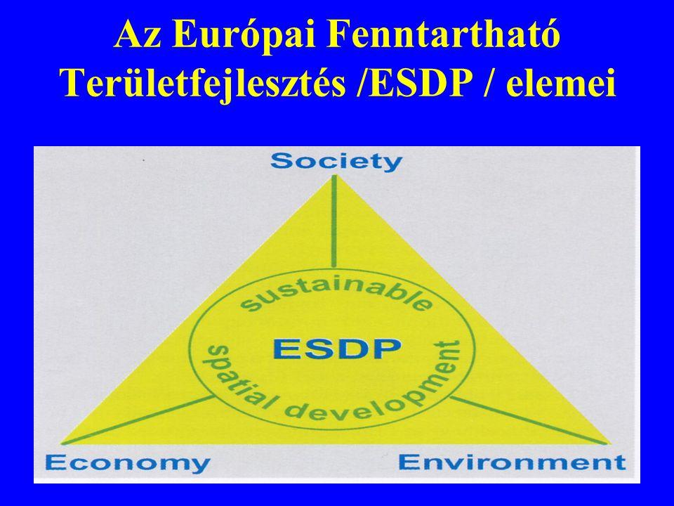 Az Európai Fenntartható Területfejlesztés /ESDP / elemei