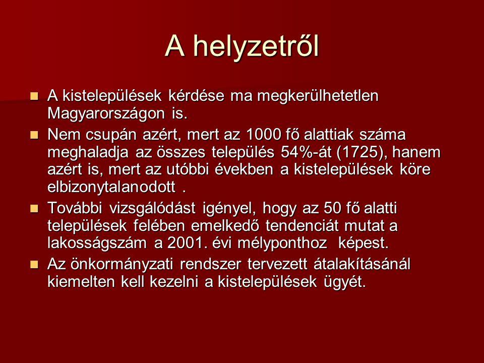 A helyzetről A kistelepülések kérdése ma megkerülhetetlen Magyarországon is.