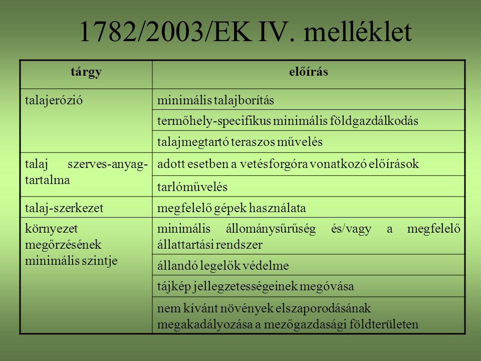 1782/2003/EK IV. melléklet tárgyelőírás talajerózióminimális talajborítás termőhely-specifikus minimális földgazdálkodás talajmegtartó teraszos művelé