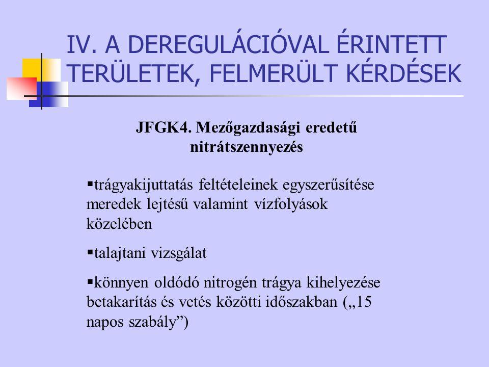 IV.A DEREGULÁCIÓVAL ÉRINTETT TERÜLETEK, FELMERÜLT KÉRDÉSEK JFGK4.