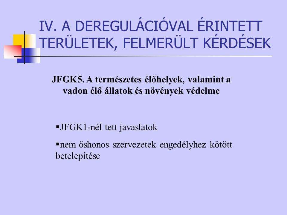 IV.A DEREGULÁCIÓVAL ÉRINTETT TERÜLETEK, FELMERÜLT KÉRDÉSEK JFGK5.