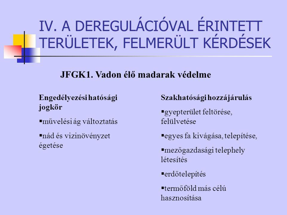 IV.A DEREGULÁCIÓVAL ÉRINTETT TERÜLETEK, FELMERÜLT KÉRDÉSEK JFGK1.