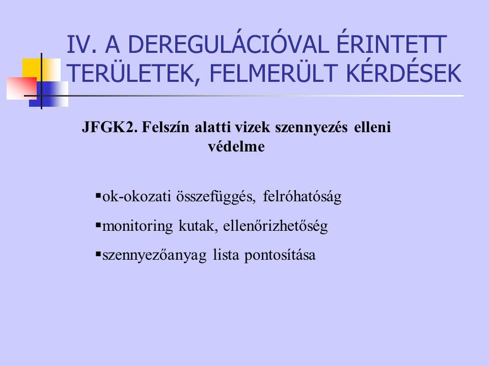 IV.A DEREGULÁCIÓVAL ÉRINTETT TERÜLETEK, FELMERÜLT KÉRDÉSEK JFGK2.