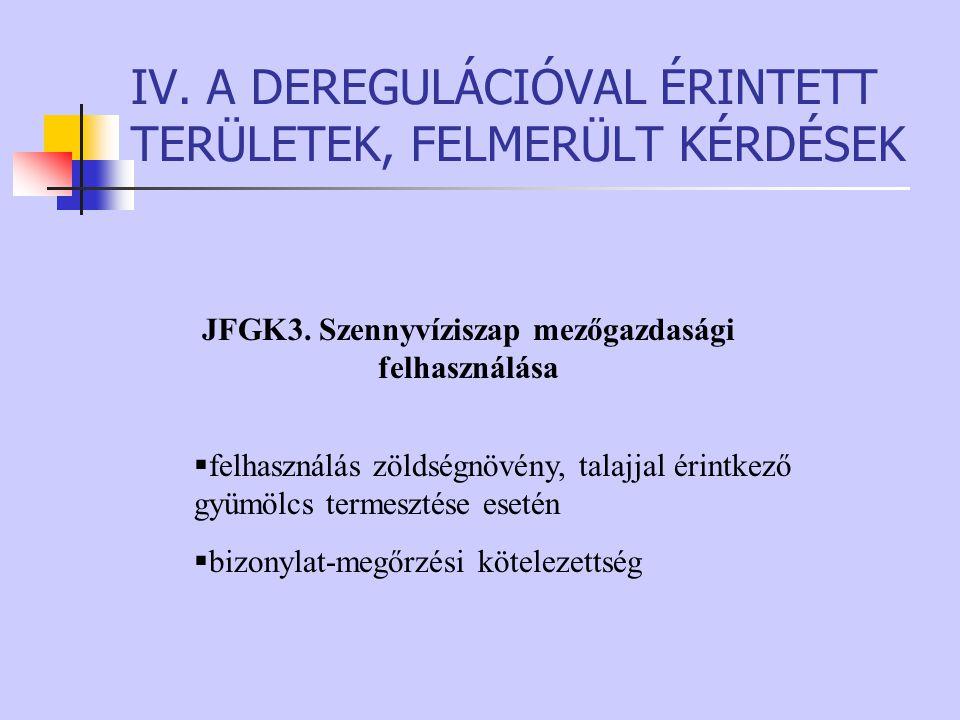 IV.A DEREGULÁCIÓVAL ÉRINTETT TERÜLETEK, FELMERÜLT KÉRDÉSEK JFGK3.
