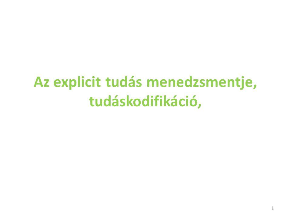 Az explicit tudás menedzsmentje, tudáskodifikáció, 1