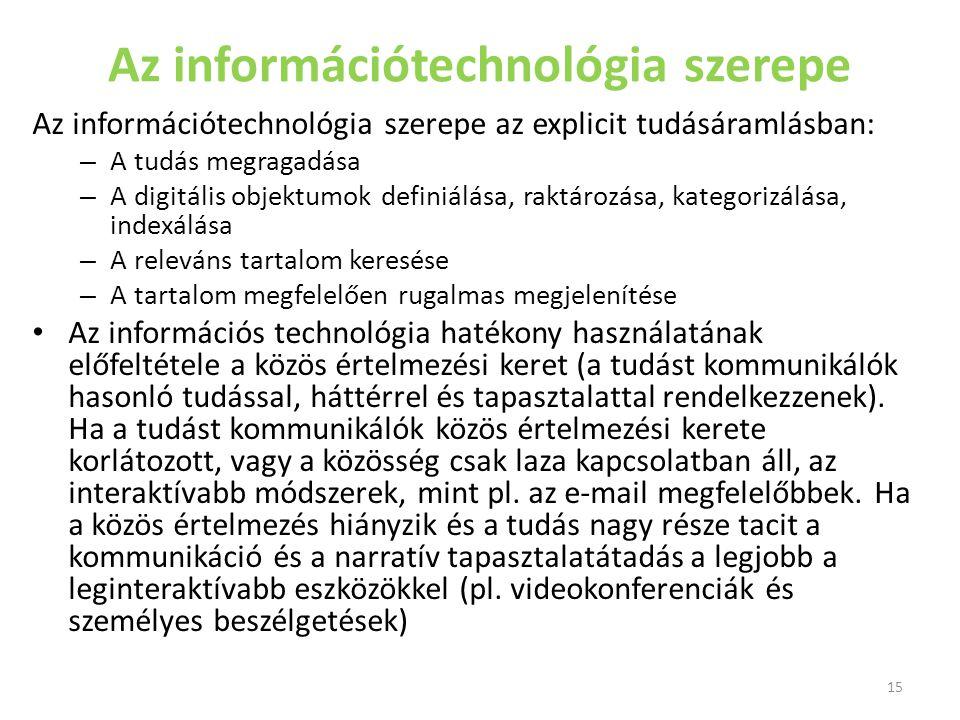 Az információtechnológia szerepe Az információtechnológia szerepe az explicit tudásáramlásban: – A tudás megragadása – A digitális objektumok definiál