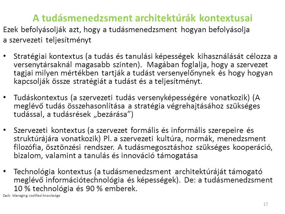 A tudásmenedzsment architektúrák kontextusai Ezek befolyásolják azt, hogy a tudásmenedzsment hogyan befolyásolja a szervezeti teljesítményt Stratégiai