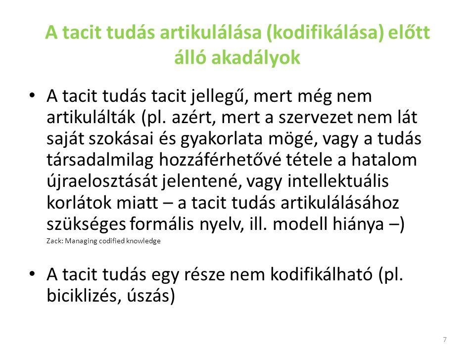 A tacit tudás artikulálása (kodifikálása) előtt álló akadályok A tacit tudás tacit jellegű, mert még nem artikulálták (pl. azért, mert a szervezet nem