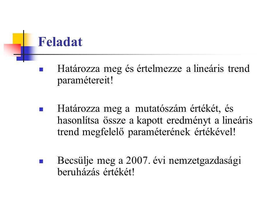 Megoldás Lineáris trend egyenlete: Normálegyenletek: