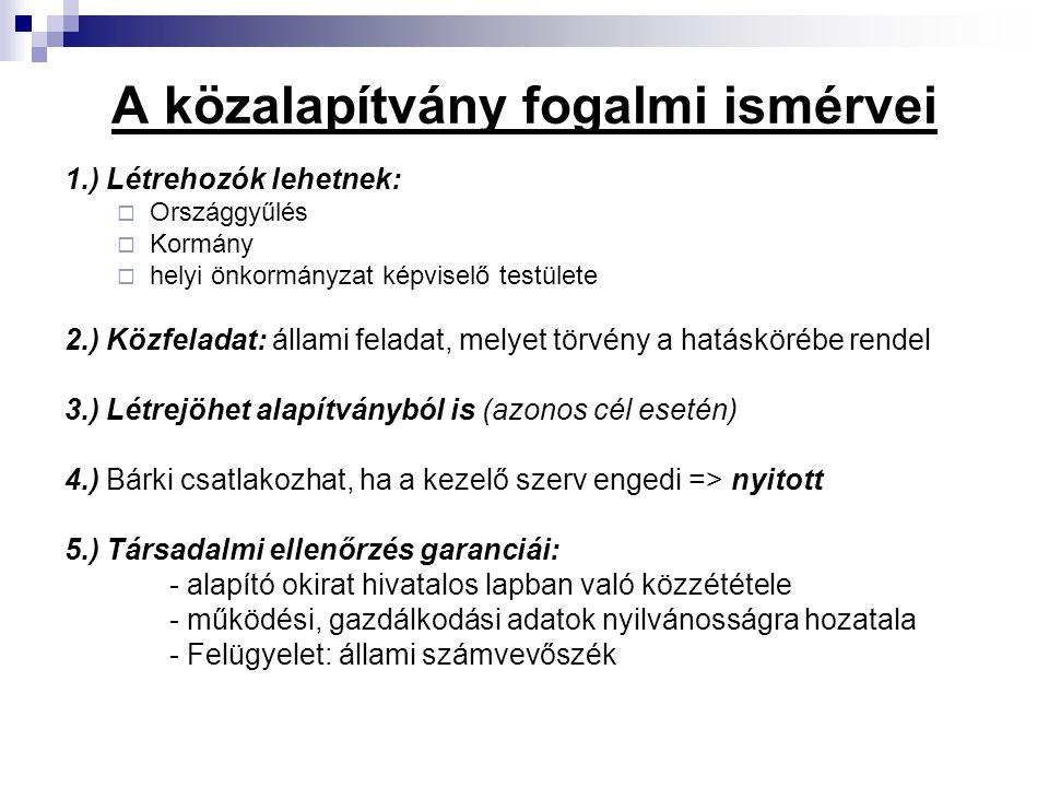 A közalapítvány fogalmi ismérvei 1.) Létrehozók lehetnek:  Országgyűlés  Kormány  helyi önkormányzat képviselő testülete 2.) Közfeladat: állami fel