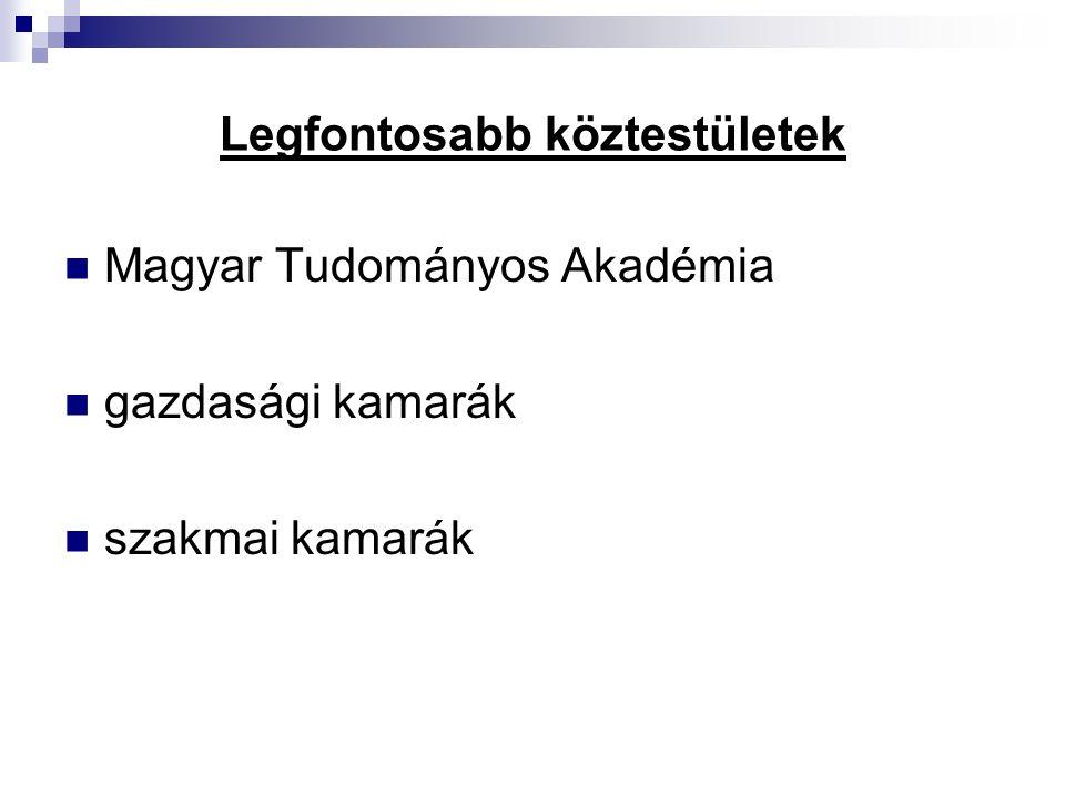 Legfontosabb köztestületek Magyar Tudományos Akadémia gazdasági kamarák szakmai kamarák