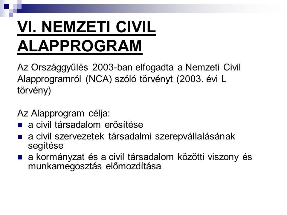 VI. NEMZETI CIVIL ALAPPROGRAM Az Országgyűlés 2003-ban elfogadta a Nemzeti Civil Alapprogramról (NCA) szóló törvényt (2003. évi L törvény) Az Alapprog