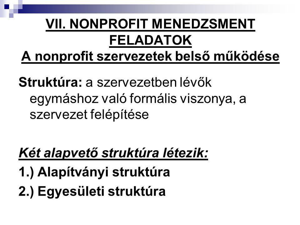 VII. NONPROFIT MENEDZSMENT FELADATOK A nonprofit szervezetek belső működése Struktúra: a szervezetben lévők egymáshoz való formális viszonya, a szerve