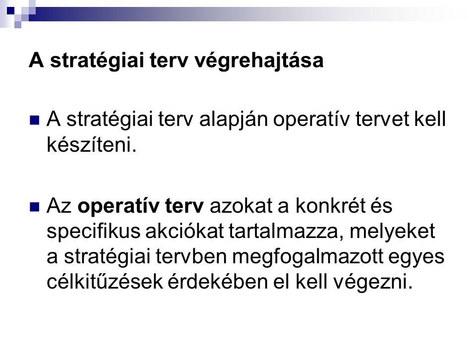 A stratégiai terv végrehajtása A stratégiai terv alapján operatív tervet kell készíteni. Az operatív terv azokat a konkrét és specifikus akciókat tart