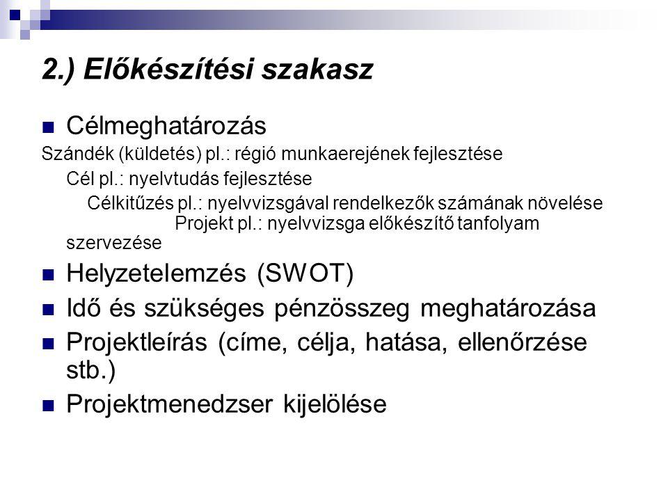 2.) Előkészítési szakasz Célmeghatározás Szándék (küldetés) pl.: régió munkaerejének fejlesztése Cél pl.: nyelvtudás fejlesztése Célkitűzés pl.: nyelv