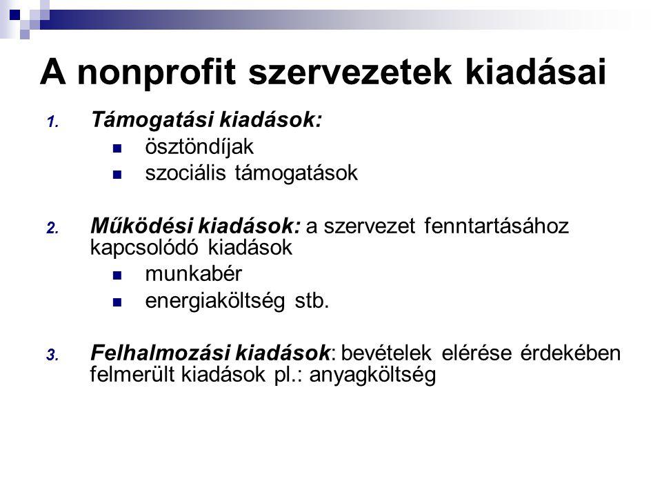 A nonprofit szervezetek kiadásai 1. Támogatási kiadások: ösztöndíjak szociális támogatások 2. Működési kiadások: a szervezet fenntartásához kapcsolódó