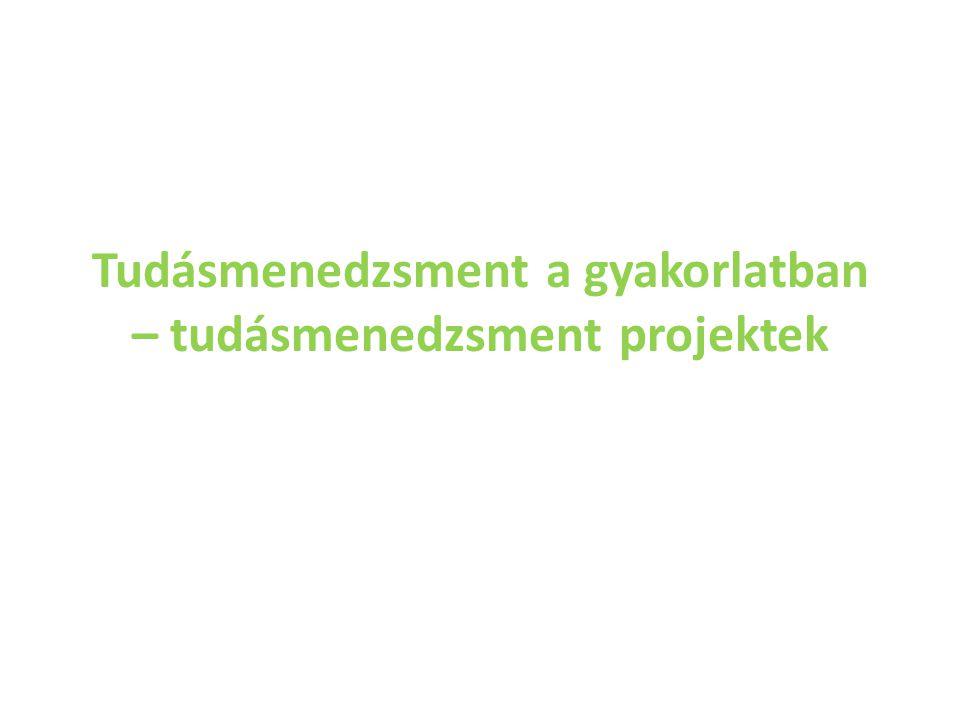 Tudásmenedzsment a gyakorlatban – tudásmenedzsment projektek