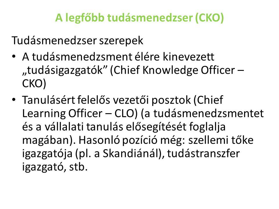 """A legfőbb tudásmenedzser (CKO) Tudásmenedzser szerepek A tudásmenedzsment élére kinevezett """"tudásigazgatók (Chief Knowledge Officer – CKO) Tanulásért felelős vezetői posztok (Chief Learning Officer – CLO) (a tudásmenedzsmentet és a vállalati tanulás elősegítését foglalja magában)."""