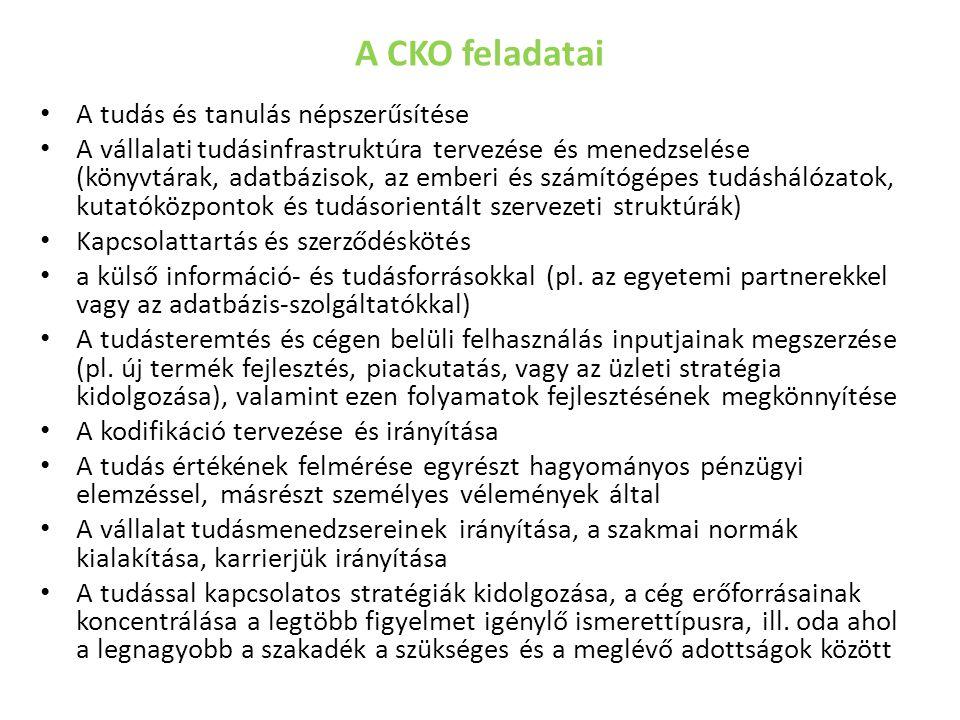 A CKO feladatai A tudás és tanulás népszerűsítése A vállalati tudásinfrastruktúra tervezése és menedzselése (könyvtárak, adatbázisok, az emberi és számítógépes tudáshálózatok, kutatóközpontok és tudásorientált szervezeti struktúrák) Kapcsolattartás és szerződéskötés a külső információ- és tudásforrásokkal (pl.