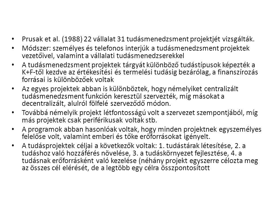 Prusak et al.(1988) 22 vállalat 31 tudásmenedzsment projektjét vizsgálták.