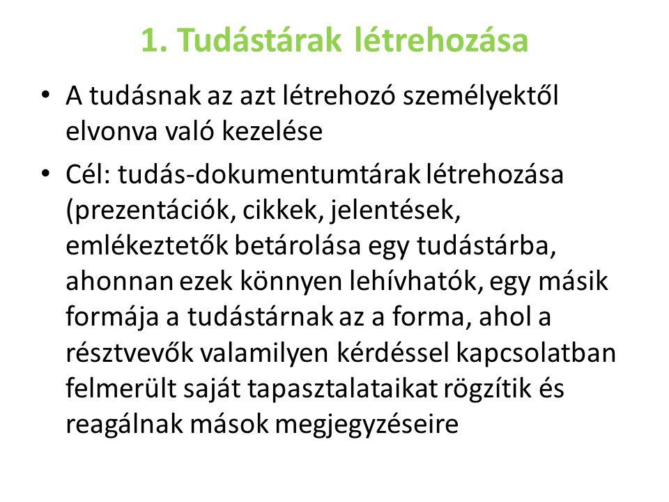 A tudástárak három alaptípusa Külső tudás (pl.